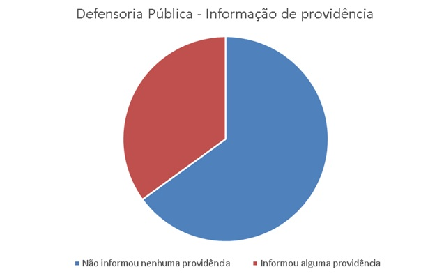 Grafico9