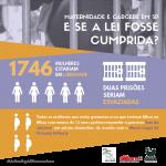 Organizações cobram do Supremo liberdade para mães e gestantes